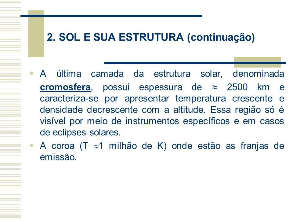 2. SOL E SUA ESTRUTURA (continuação)