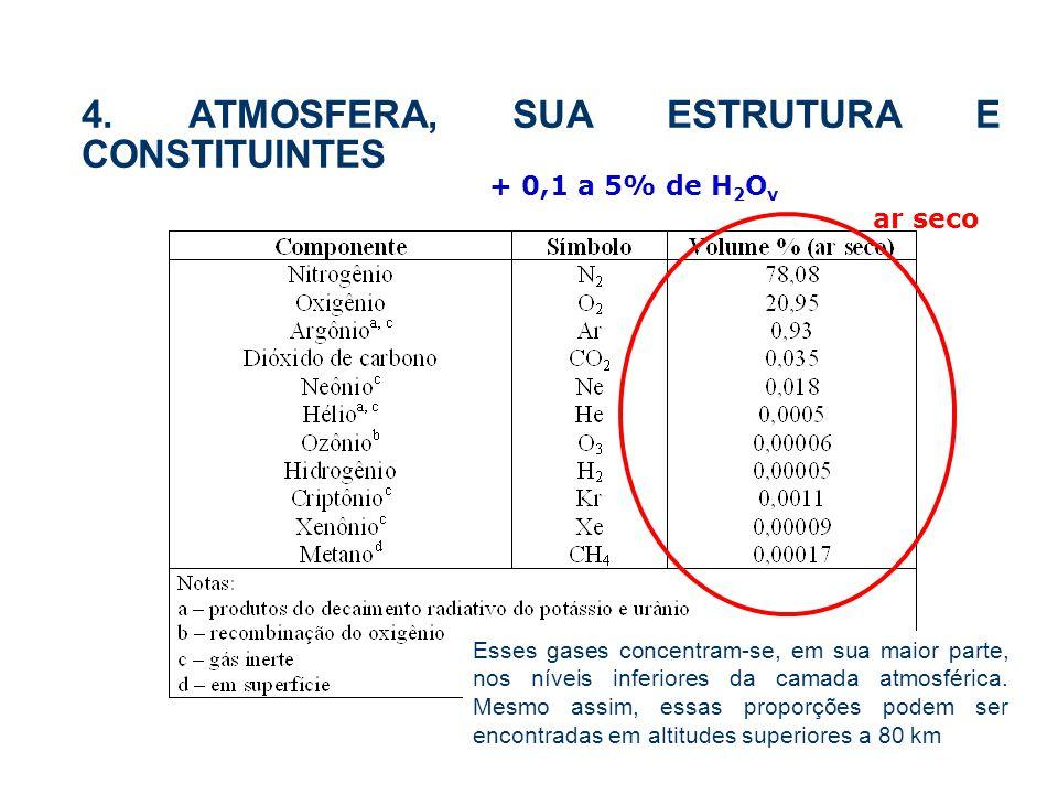 4. ATMOSFERA, SUA ESTRUTURA E CONSTITUINTES