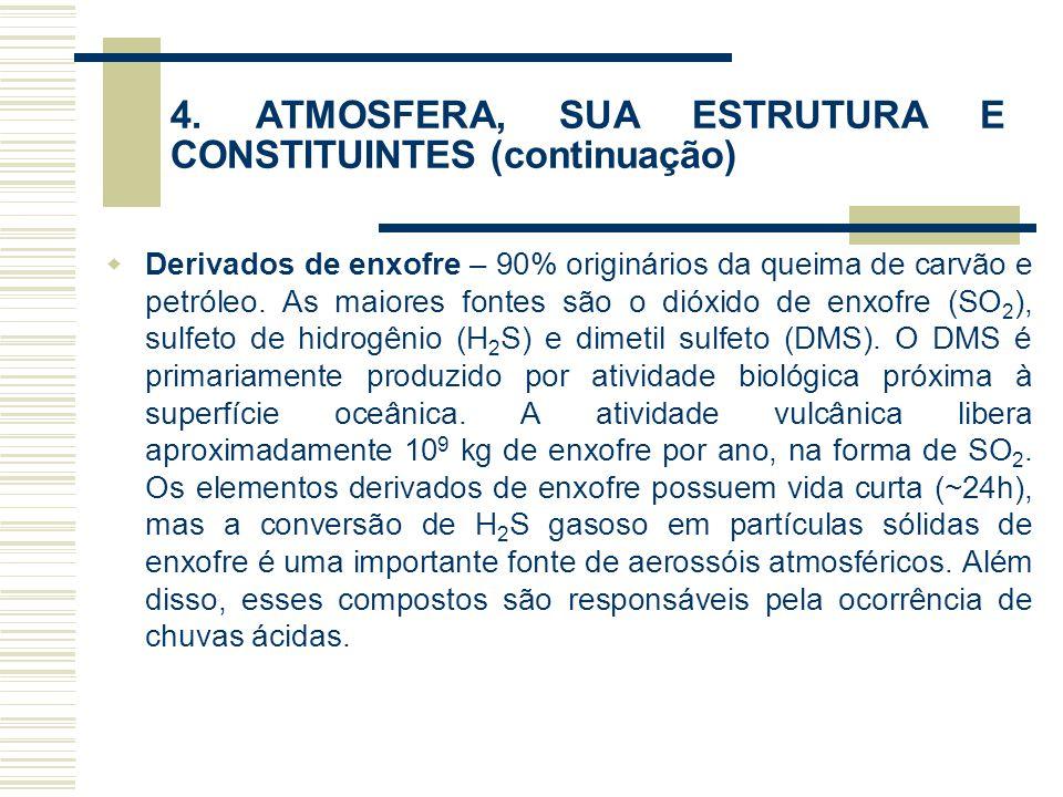 4. ATMOSFERA, SUA ESTRUTURA E CONSTITUINTES (continuação)