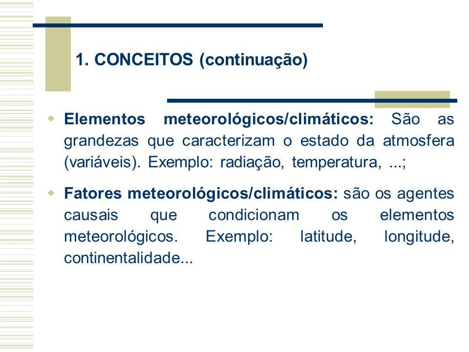 1. CONCEITOS (continuação)