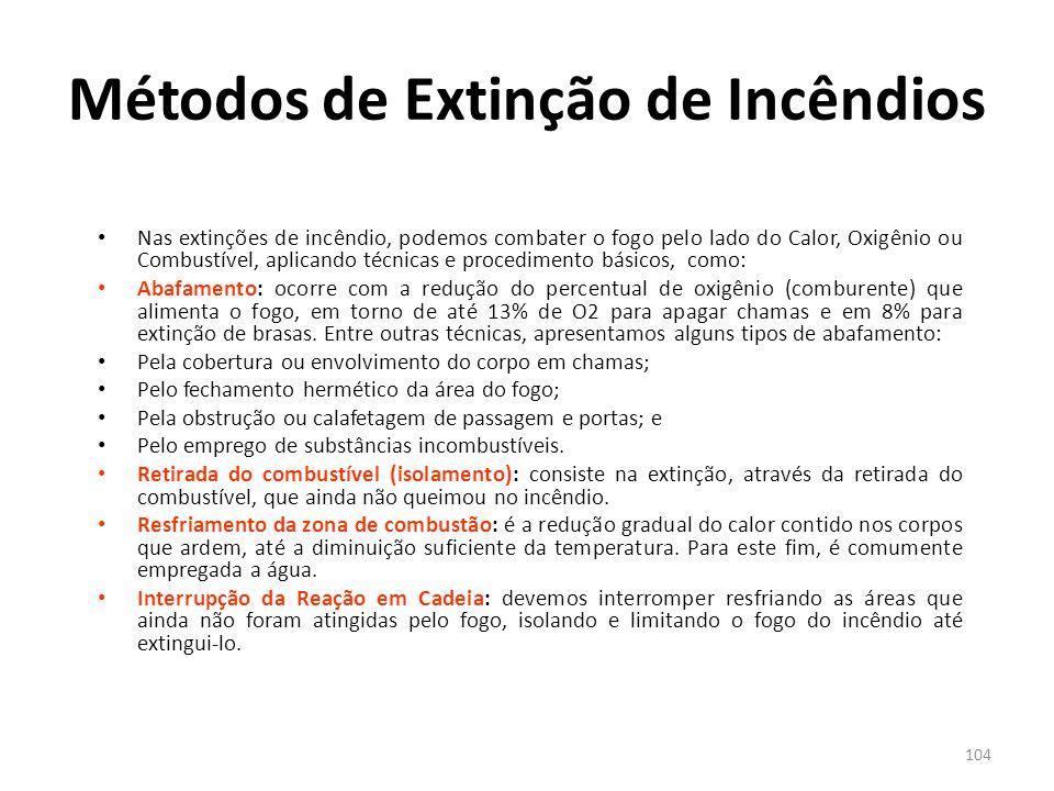Métodos de Extinção de Incêndios