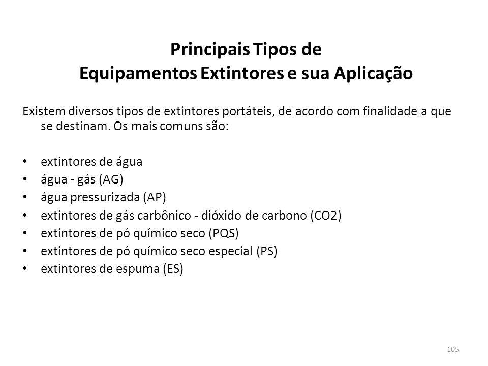 Principais Tipos de Equipamentos Extintores e sua Aplicação