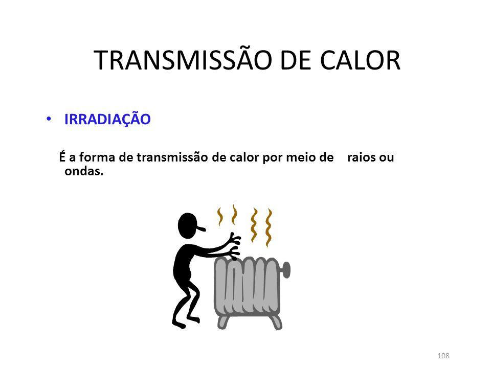 TRANSMISSÃO DE CALOR IRRADIAÇÃO