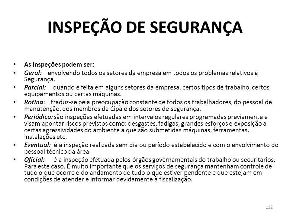 INSPEÇÃO DE SEGURANÇA As inspeções podem ser: