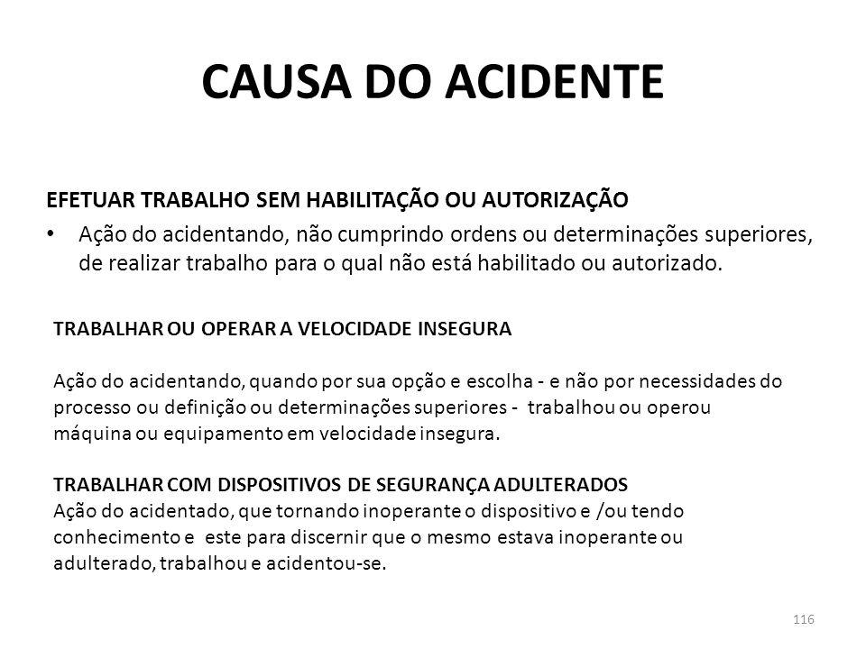CAUSA DO ACIDENTE EFETUAR TRABALHO SEM HABILITAÇÃO OU AUTORIZAÇÃO