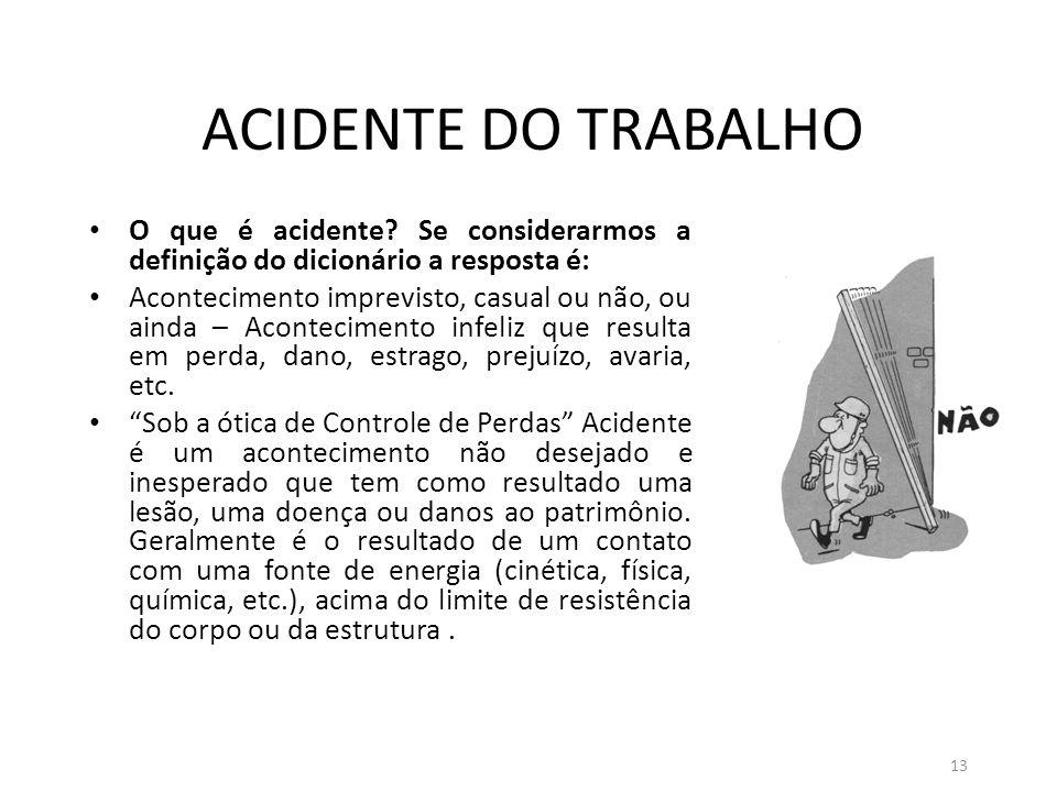 ACIDENTE DO TRABALHO O que é acidente Se considerarmos a definição do dicionário a resposta é: