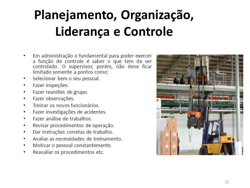 Planejamento, Organização, Liderança e Controle