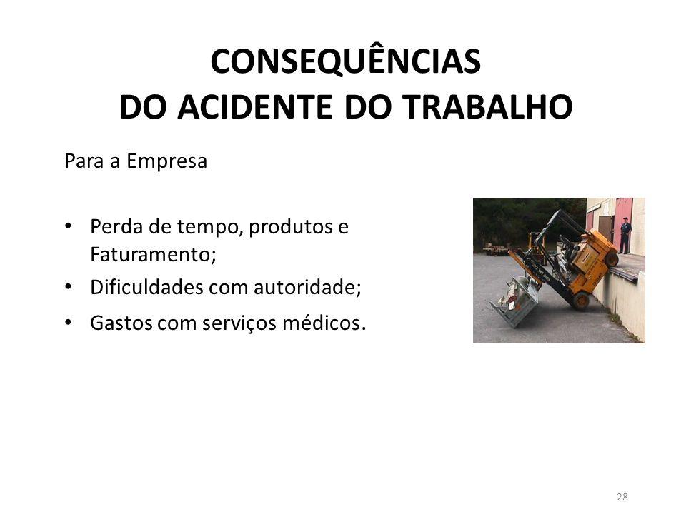 CONSEQUÊNCIAS DO ACIDENTE DO TRABALHO