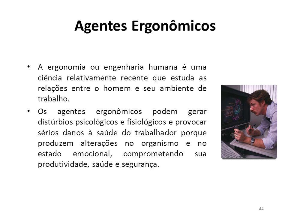 Agentes Ergonômicos