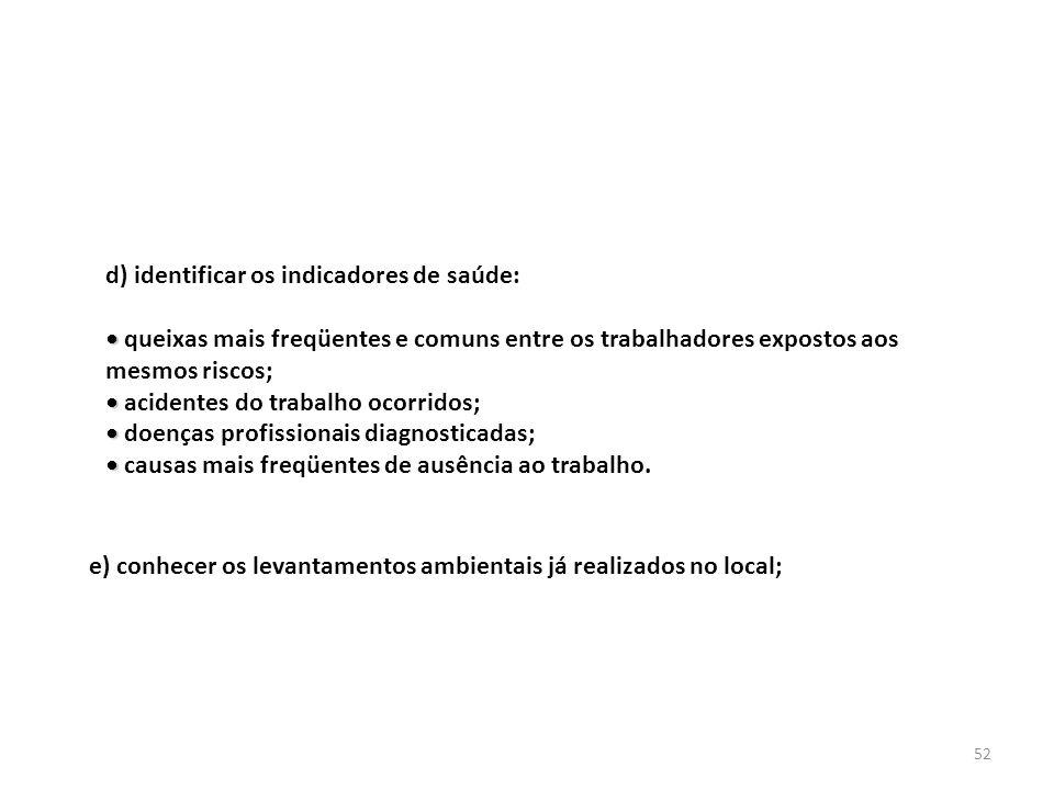 d) identificar os indicadores de saúde: