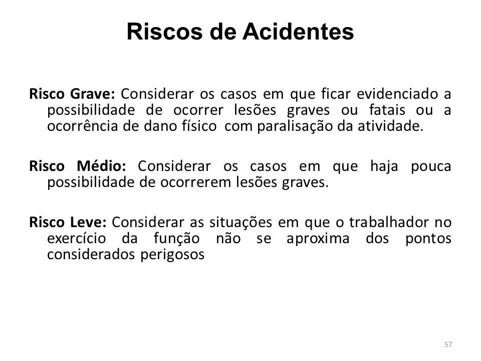 Riscos de Acidentes