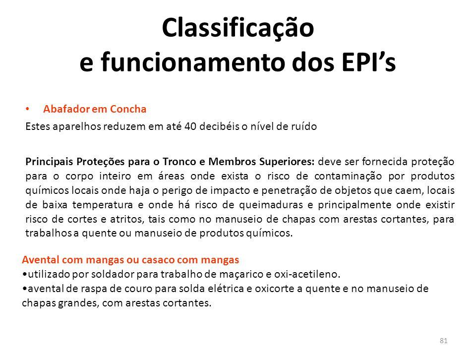 Classificação e funcionamento dos EPI's