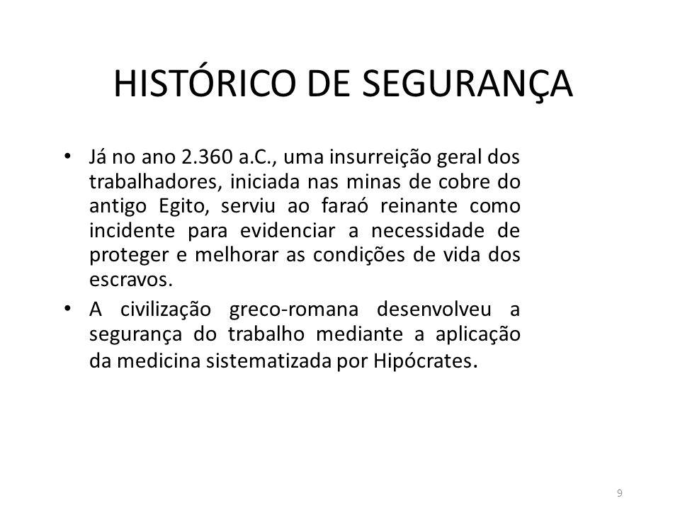 HISTÓRICO DE SEGURANÇA