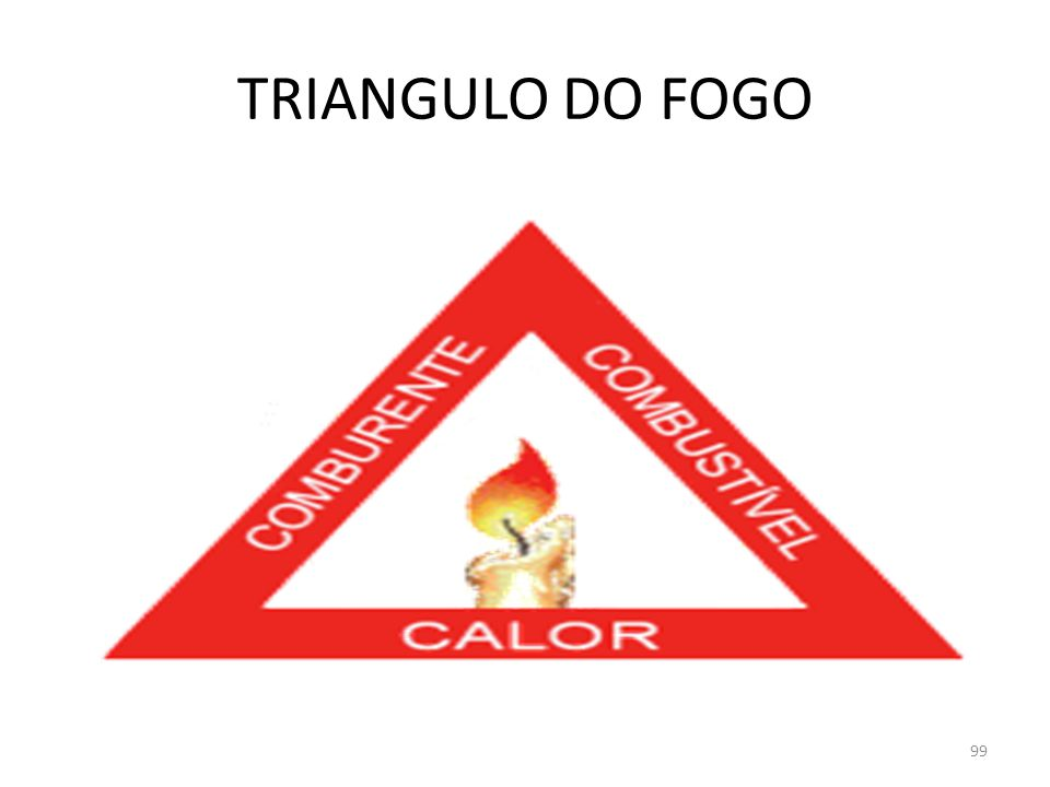 TRIANGULO DO FOGO