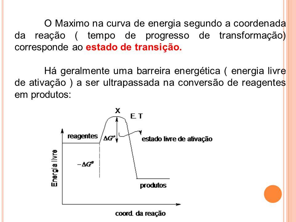 O Maximo na curva de energia segundo a coordenada da reação ( tempo de progresso de transformação) corresponde ao estado de transição.