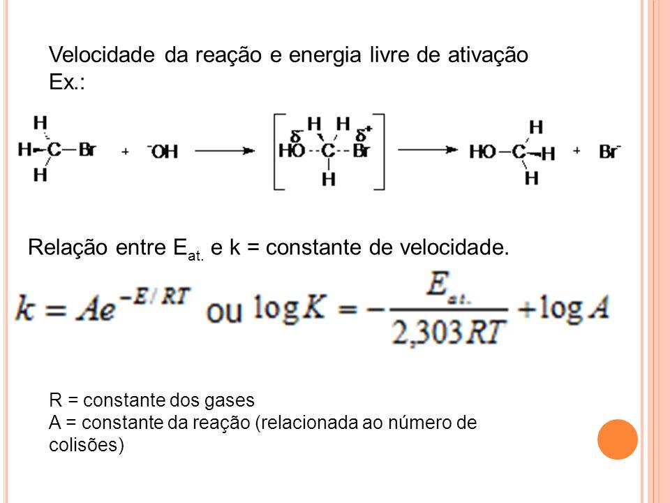 Velocidade da reação e energia livre de ativação Ex.: