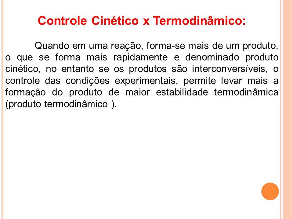 Controle Cinético x Termodinâmico: