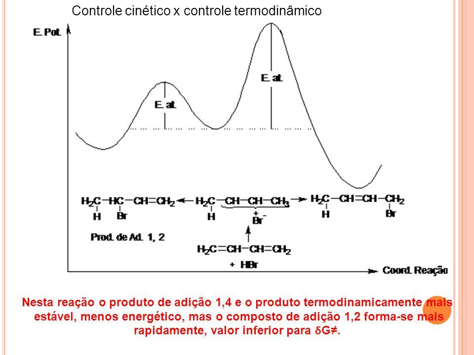 Controle cinético x controle termodinâmico