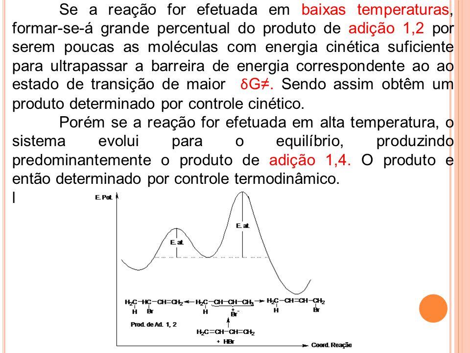 Se a reação for efetuada em baixas temperaturas, formar-se-á grande percentual do produto de adição 1,2 por serem poucas as moléculas com energia cinética suficiente para ultrapassar a barreira de energia correspondente ao ao estado de transição de maior δG≠. Sendo assim obtêm um produto determinado por controle cinético.