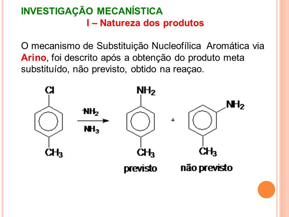 I – Natureza dos produtos
