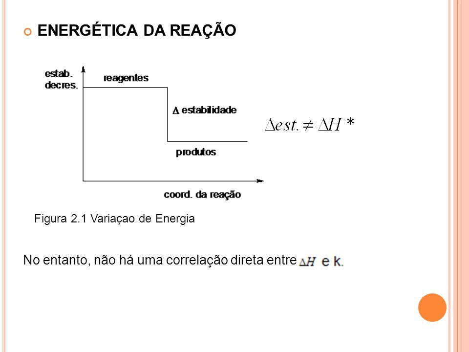 ENERGÉTICA DA REAÇÃO No entanto, não há uma correlação direta entre e