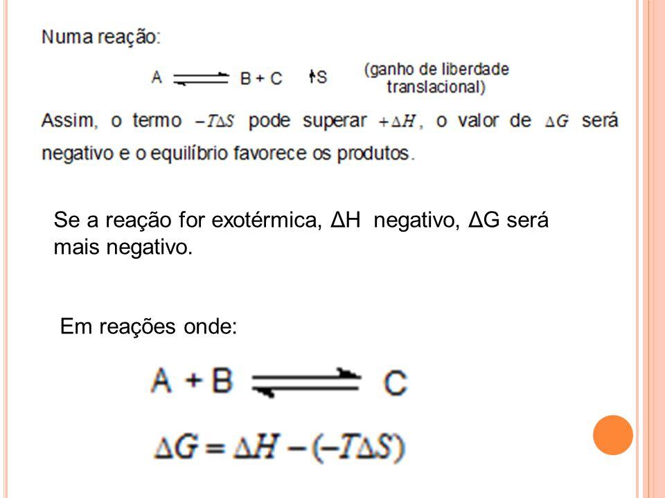Se a reação for exotérmica, ΔH negativo, ΔG será mais negativo.