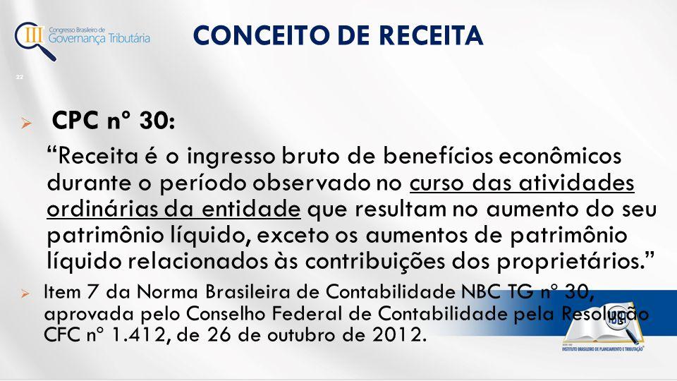 CONCEITO DE RECEITA CPC nº 30: