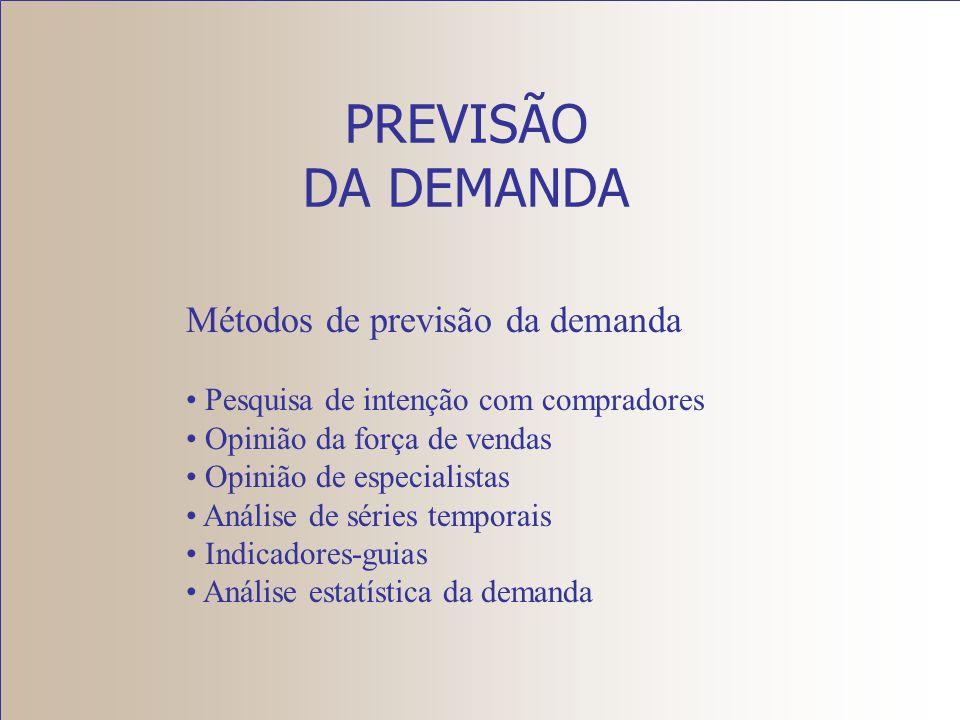 PREVISÃO DA DEMANDA Métodos de previsão da demanda