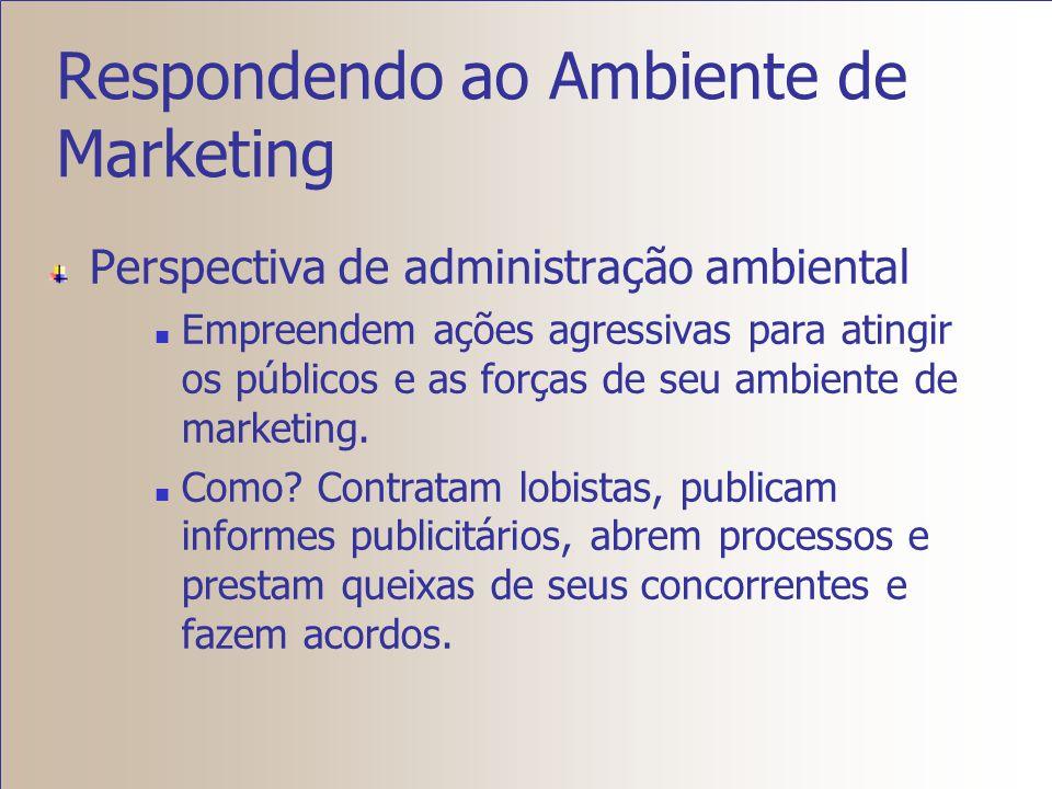 Respondendo ao Ambiente de Marketing