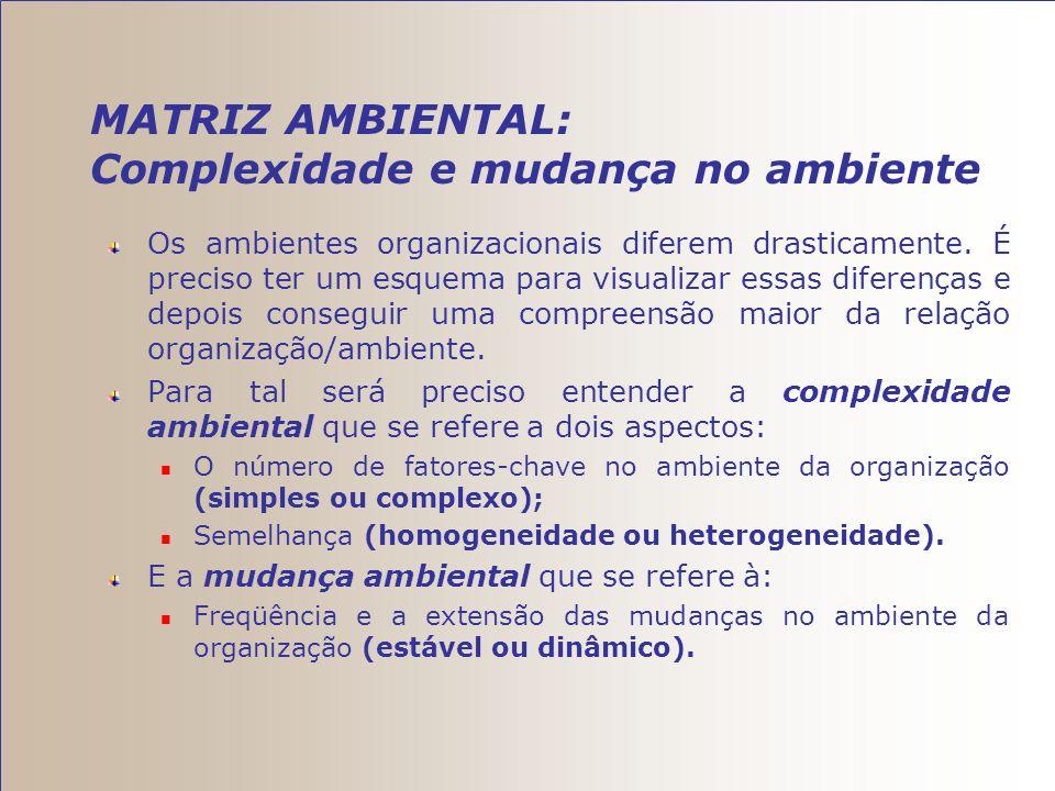 MATRIZ AMBIENTAL: Complexidade e mudança no ambiente