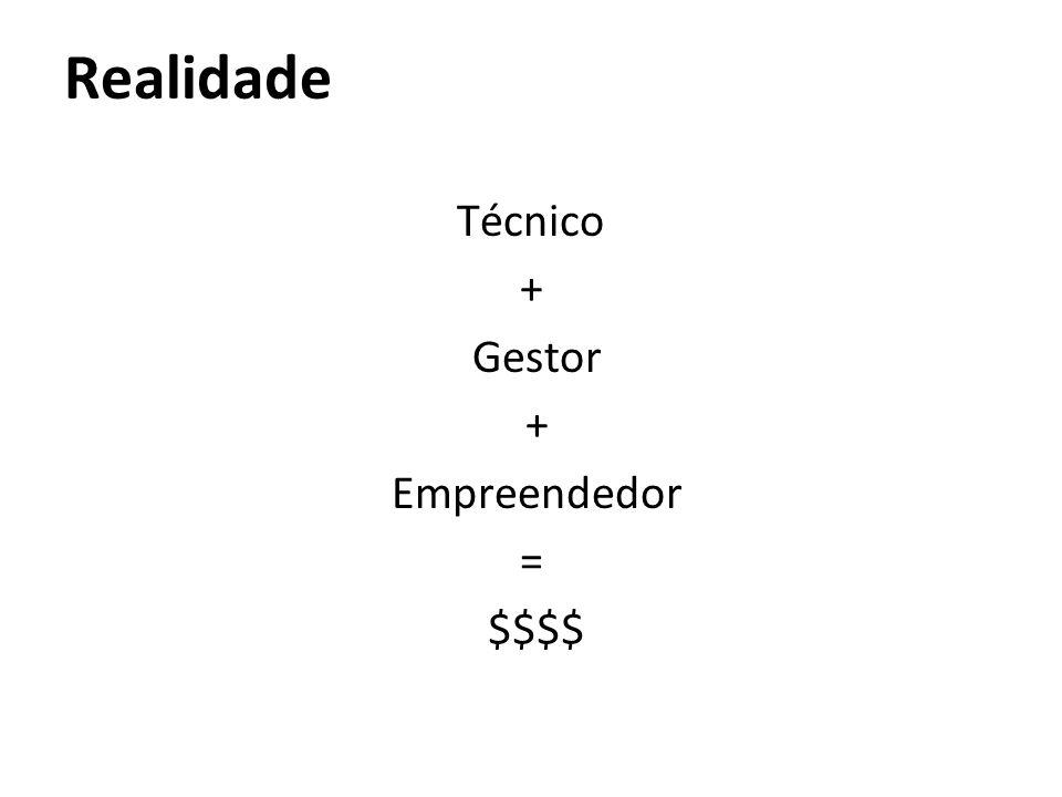 Técnico + Gestor Empreendedor = $$$$