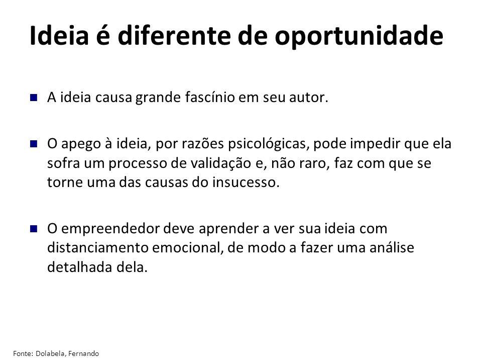 Ideia é diferente de oportunidade