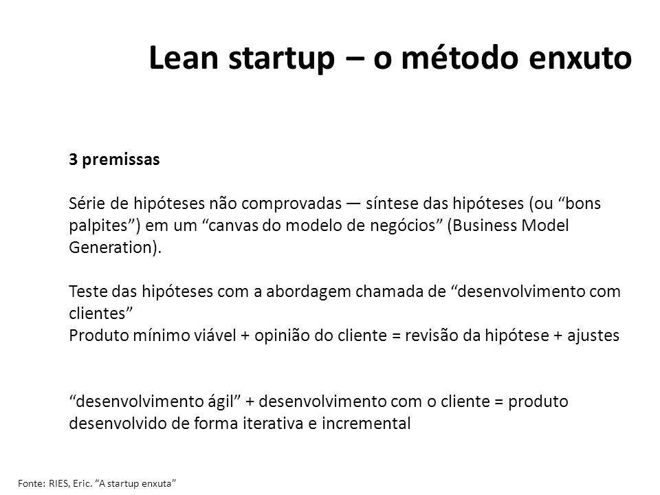 Lean startup – o método enxuto