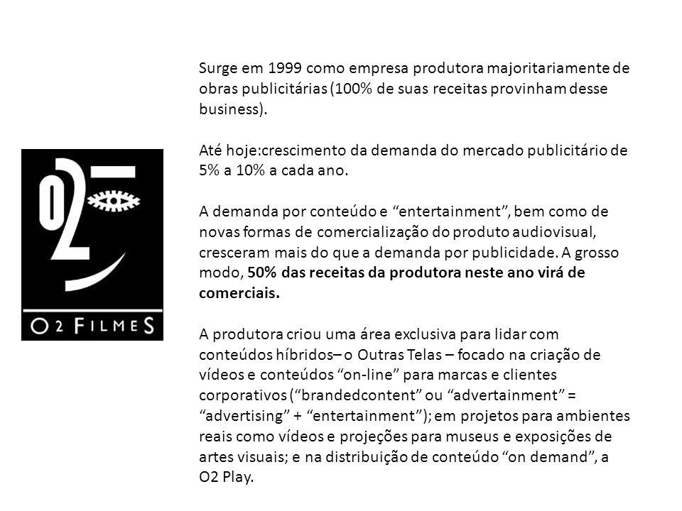 Surge em 1999 como empresa produtora majoritariamente de obras publicitárias (100% de suas receitas provinham desse business).
