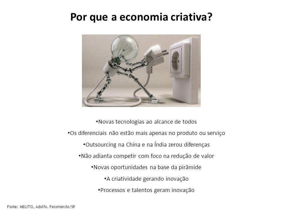 Por que a economia criativa