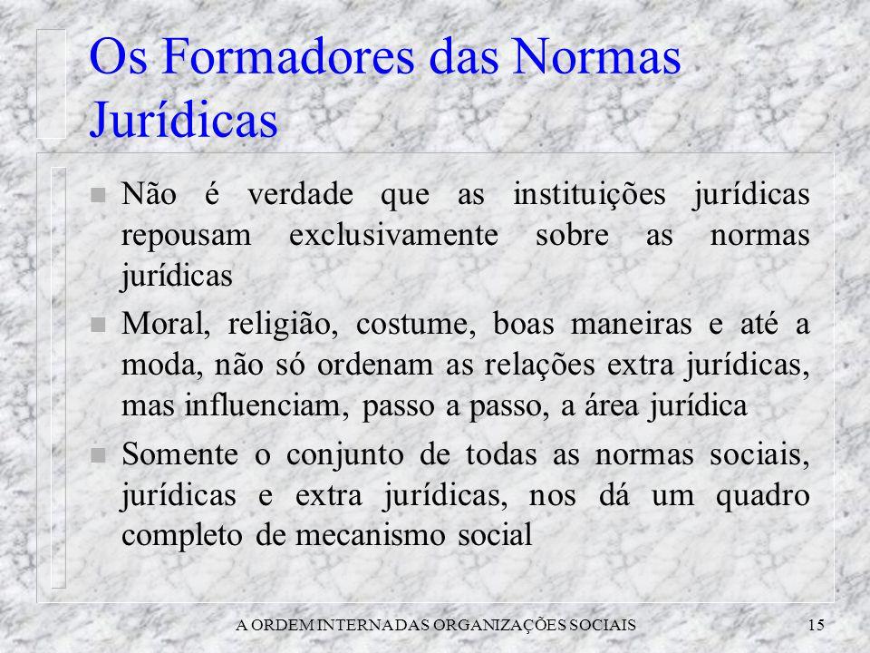 Os Formadores das Normas Jurídicas
