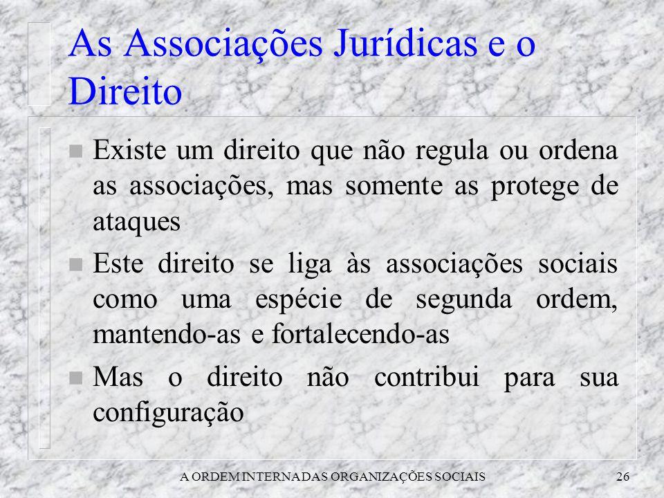 As Associações Jurídicas e o Direito