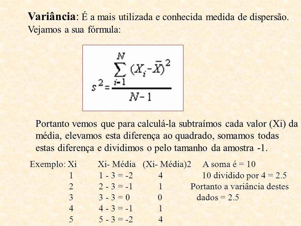 Variância: É a mais utilizada e conhecida medida de dispersão.