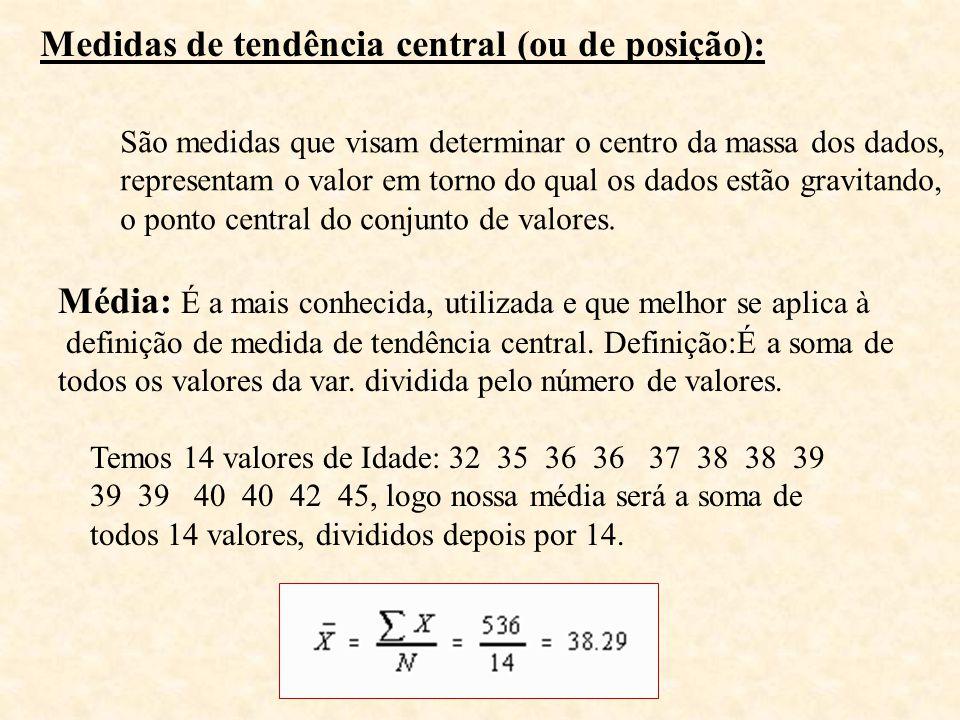 Medidas de tendência central (ou de posição):