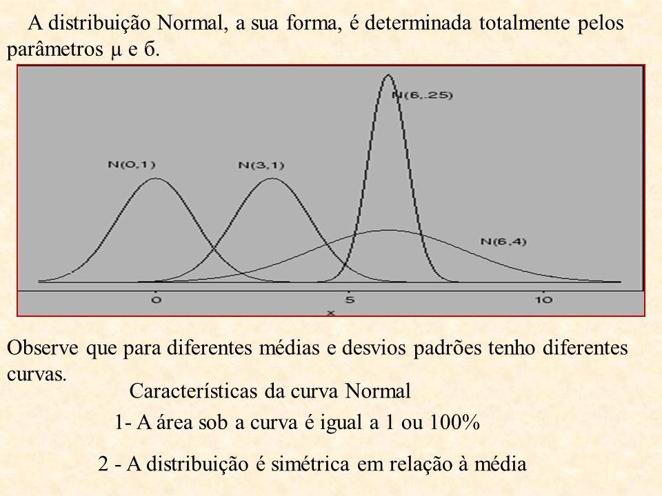 A distribuição Normal, a sua forma, é determinada totalmente pelos