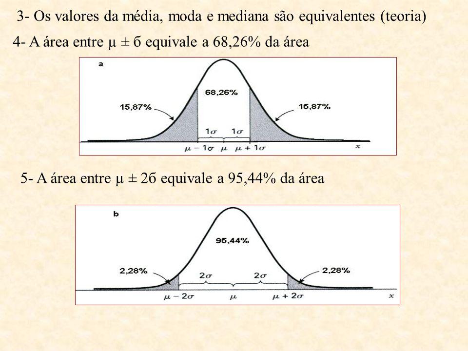 3- Os valores da média, moda e mediana são equivalentes (teoria)