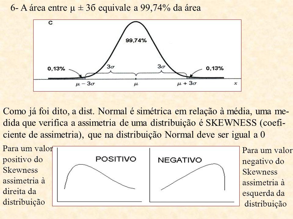 6- A área entre µ ± 3б equivale a 99,74% da área