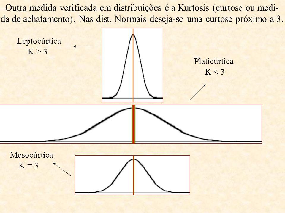 Outra medida verificada em distribuições é a Kurtosis (curtose ou medi-