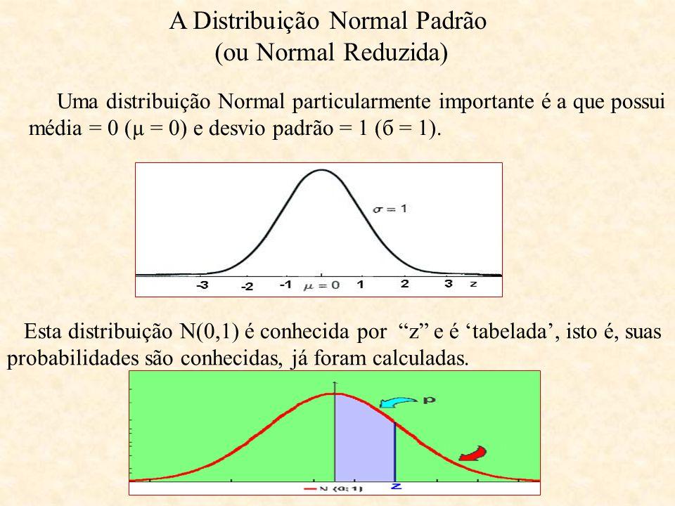 A Distribuição Normal Padrão (ou Normal Reduzida)