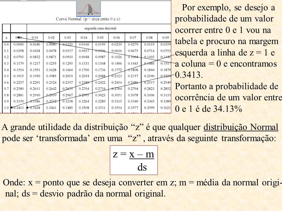 z = x – m ds Por exemplo, se desejo a probabilidade de um valor
