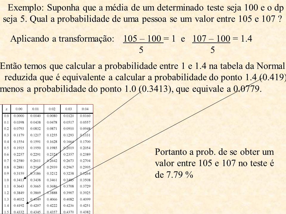 Exemplo: Suponha que a média de um determinado teste seja 100 e o dp