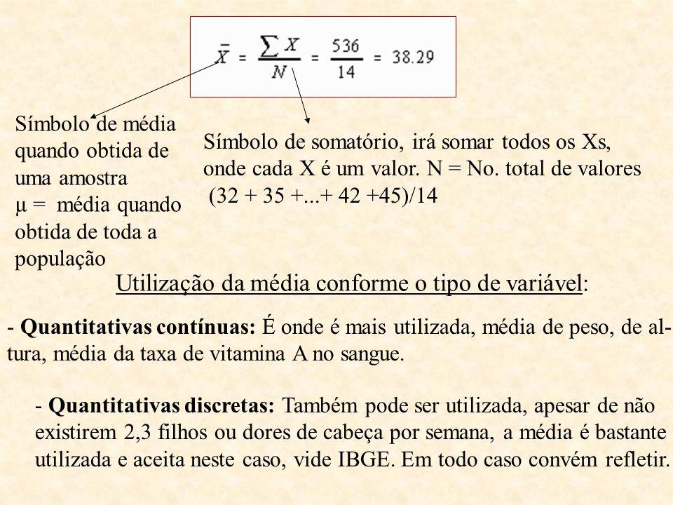 Utilização da média conforme o tipo de variável: