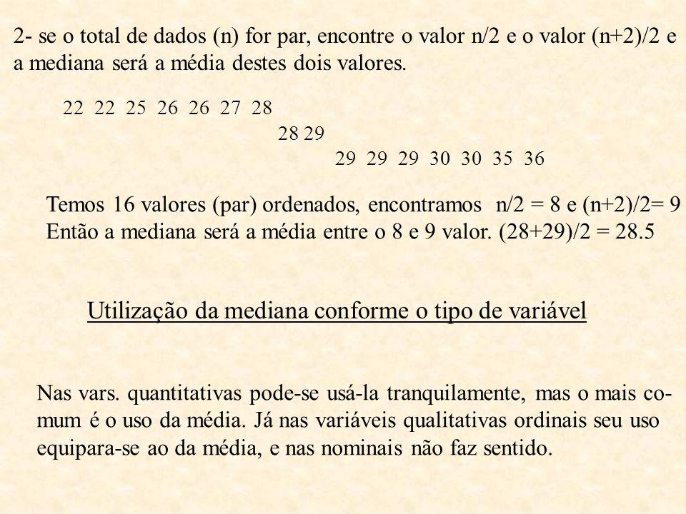 Utilização da mediana conforme o tipo de variável