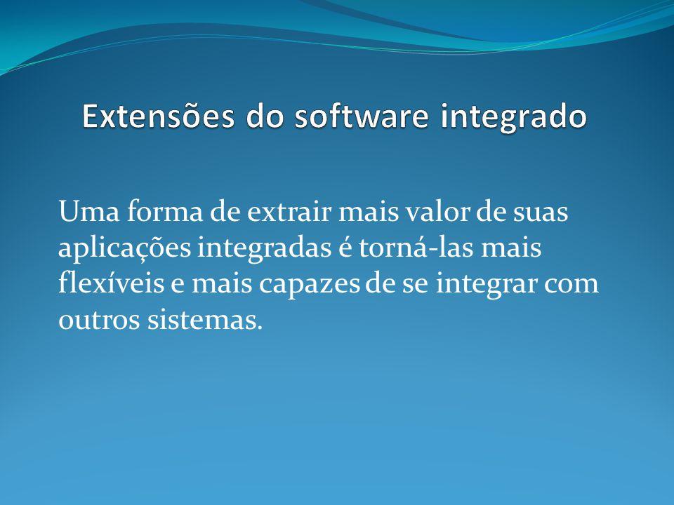Extensões do software integrado