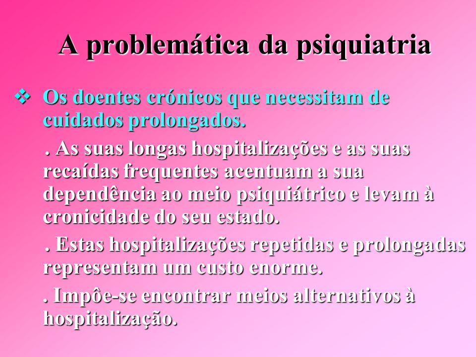 A problemática da psiquiatria